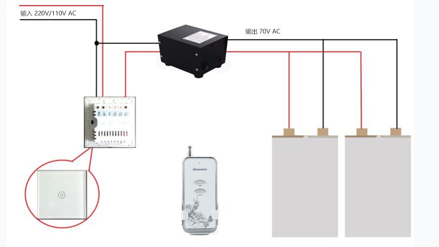 尤其在潮湿环境下使用tpt 调光玻璃时,必须特别注意电路连接安全.